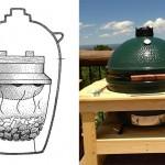 Kamado-grills-630x407