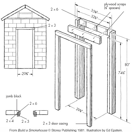 how to build a smokehouse plans