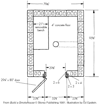 How to build a smokehouse for Concrete block floor plans