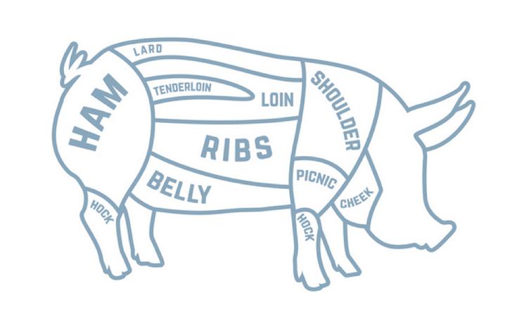 How to Smoke a Whole Pig